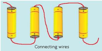 Physics Class 7 Electric Currents Battery With Correct Connections
