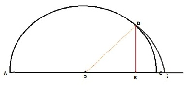 Class_9_Maths_Number_System_SemiCircle