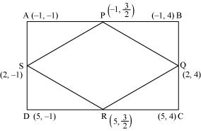 Class_10_Coordinate_Geometry_ABCDRectangle