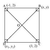 Class_10_Coordinate_Geometry_Square