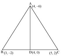 Class_10_Coordinate_Geometry_Triangle