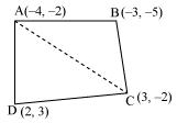 Class_10_Coordinate_Geometry_Quadrilateral