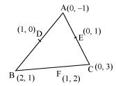 Class_10_Coordinate_Geometry_Triangle1