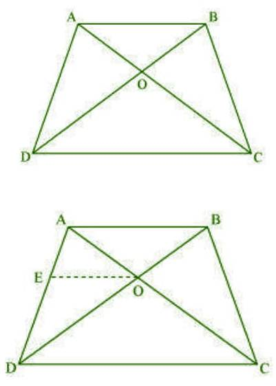 Class_10_Triangles_SimilarQuadrilateral1