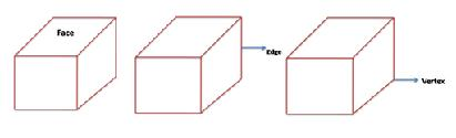 Class_8_Visualising_Solid_Shapes_Example_1Class_8_Visualising_Solid_Shapes_Different_View_Of_Cube