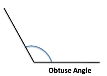 Class_6_Maths_Understanding_Elementary_Shapes_Obtuse_Angle