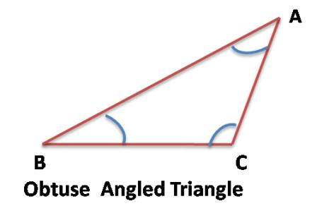 Class_6_Maths_Understanding_Elementary_Shapes_Obtuse_Angled_Triangle