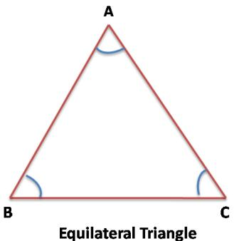 Class_6_Maths_Understanding_Elementary_Shapes_Equilateral_Triangle