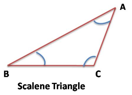 Class_6_Maths_Understanding_Elementary_Shapes_Scalene_Triangle