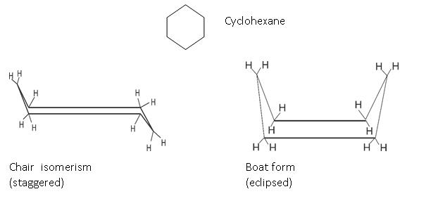 Class_11_HydroCarbons_Isomerism_CycloHexane