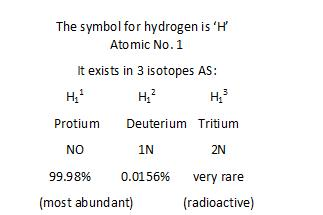 Class_11_Hydrogen_Hydrogen_Symbol_&_Isotopes