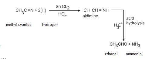 Class_12_Aldehydes_&_Ketones_Preparation_Of_Aldehydes_From_Alkyl_Cyanides