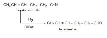 Class_12_Aldehydes_&_Ketones_Preparation_Of_Aldehydes_From_Alkyl_Cyanides_1