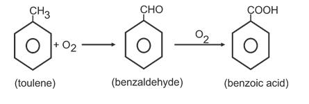Class_12_Aldehydes_&_Ketones_Preparation_Of_Aldehydes_From_Hydrocarbons