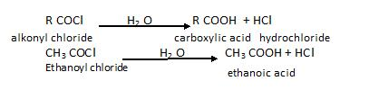 Class_12_Chemistry_Carboxylic_Acid_Methos_Of_Preparation_By_Aycl_Halide
