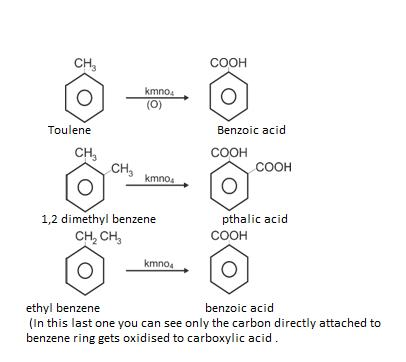 Class_12_Chemistry_Carboxylic_Acid_Methos_Of_Preparation_From_Alkyl_Benzene
