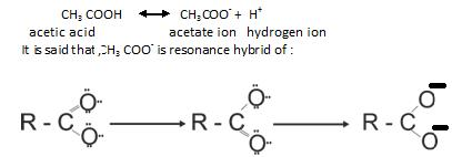 Class_12_Chemistry_Carboxylic_Acid_Reaction_Of_Carboxylic_Acids_WithHydrogen
