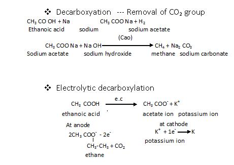 Class_12_Chemistry_Carboxylic_Acid_Decarboxyation_And_ElectrolyticDecarboxylation