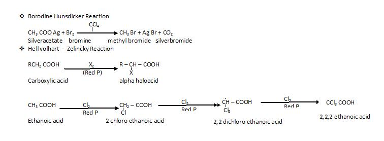 Class_12_Chemistry_Carboxylic_Acid_Some_Name_Reactions