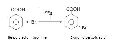Class_12_Chemistry_Carboxylic_Acid_Bromination
