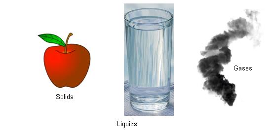 Class_11_Concepts_Of_Chemistry_Matter_As_Gases