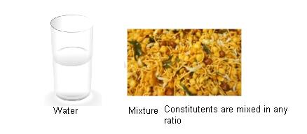 Class_11_Concepts_Of_Chemistry_Mixture