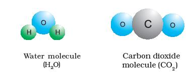 Class_11_Concepts_Of_Chemistry_Water_&_Carbondioxide