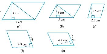 Class_7_Maths_Perimeter_And_Area_Parallelogram_1