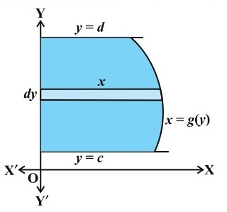 Class_12_Maths_Applications_Of_Integrals_Area_Under_Simple_Curves_1